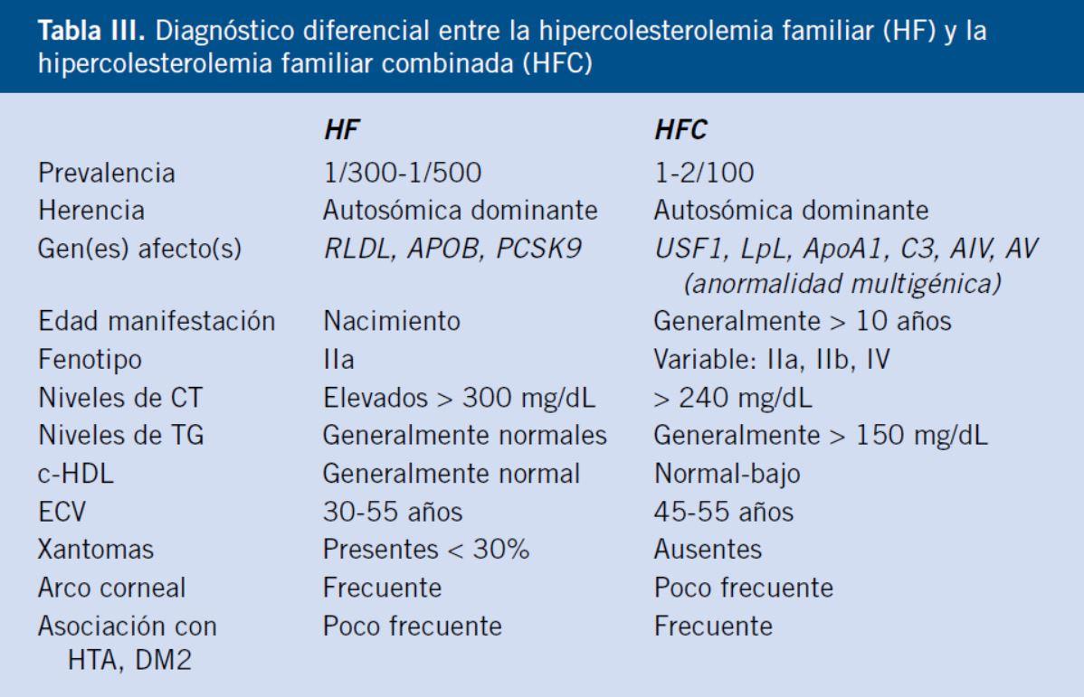 medicamentos esteroides sistemicos
